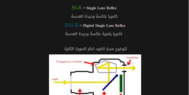 تعرفوا معنا على مصطلح و معنى SLR و TLR و ماهو الفرق بينهما..وهي آلة التصوير الفلميو أو الرقمية ذات العدسة الأحادية العاكسة (بالإنجليزية: Digital Single-Lens Reflex Camera) ويطلق عليها اختصاراً Digital SLR أو DSLR..